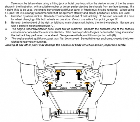 Diagram from the Lotus Elise owner manual showing the lift points on the chassis.