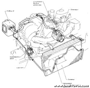 Image showing the AC system of the Nissan 240sx.