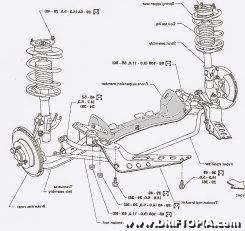 The factory service manual blow-out of the front suspension