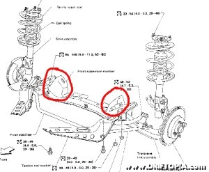 The motor mount connections to the front suspension member on the 240sx.